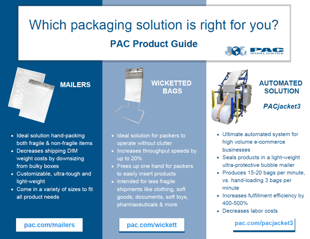PAC product